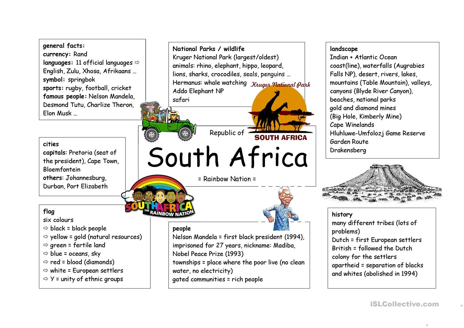 hight resolution of Africa Worksheets Free   Printable Worksheets and Activities for Teachers