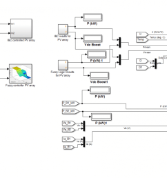 main matlab simulink model for pv connected grid for mppt control free thesis com [ 1876 x 839 Pixel ]
