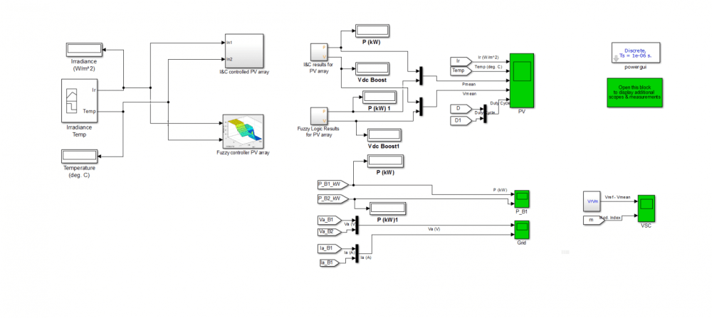 medium resolution of main matlab simulink model for pv connected grid for mppt control free thesis com