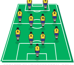 Soccer / Football Tactics Board with Players on Field Template
