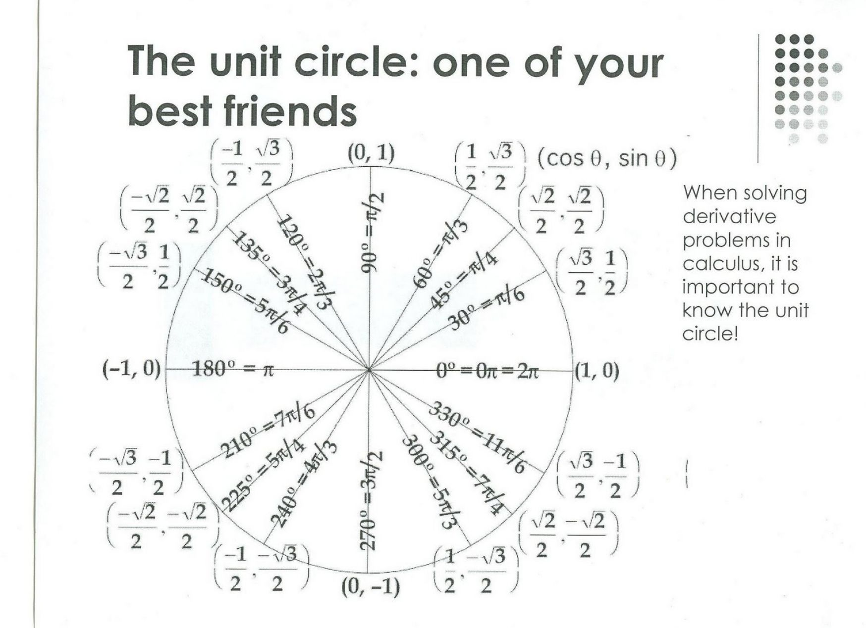 "Search Results for ""Unit Circle Blank Quiz"""