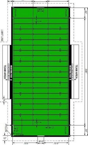 Football Field Diagram, Football, Free Engine Image For