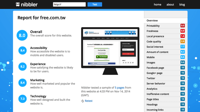 Nibbler 網站 SEO 檢測工具,輕鬆獲取各項成效評比 via @freegroup