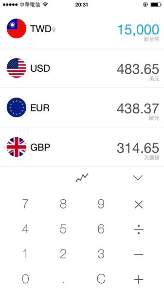 Clear Currency Converter