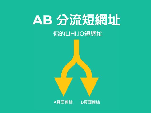 Lihi.io 免費短網址支援 AB 自動平均分流,行銷上更易於追蹤成效