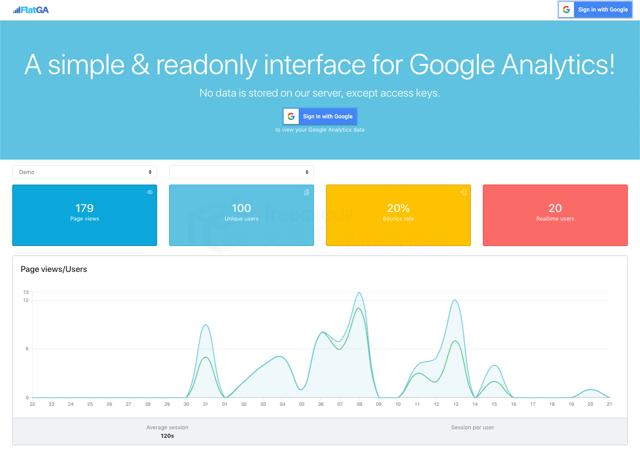 FlatGA 簡化 Google Analytics 分析介面,讓流量報表更易讀