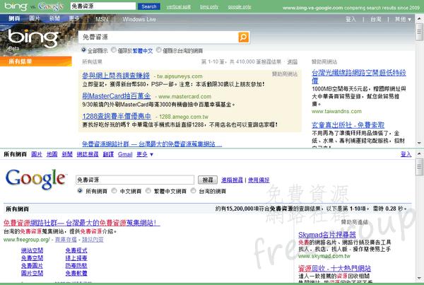 Bing vs. Google 水平搜尋結果