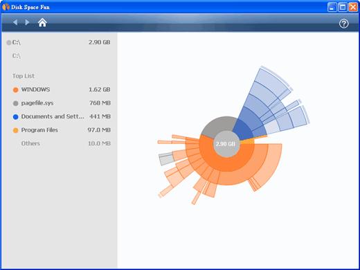 以非常漂亮的圖表來顯示每個目錄及檔案佔用容量