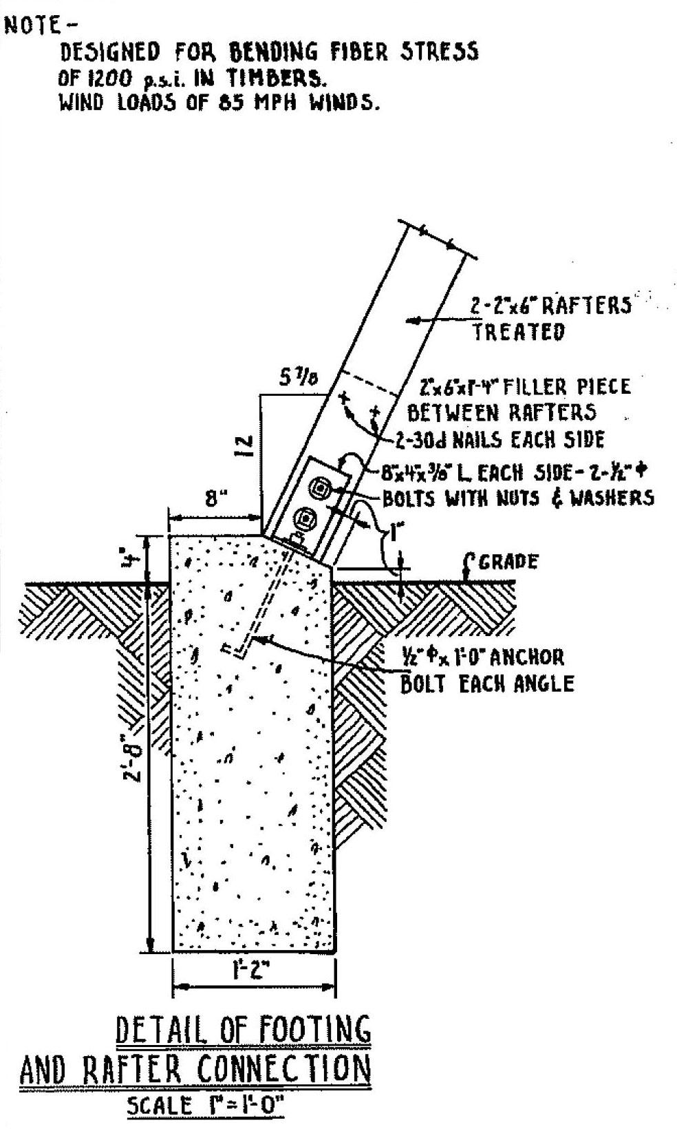 Free wood shed plans materials list, free gazebo bird