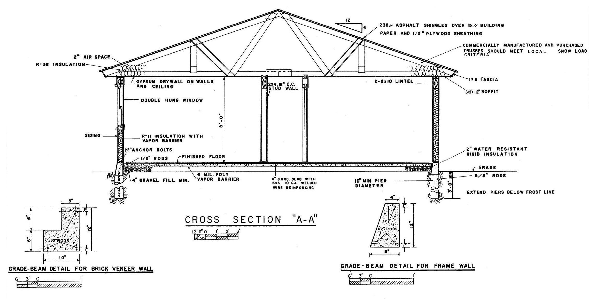 Ranch Home Building Plans Find House Plans
