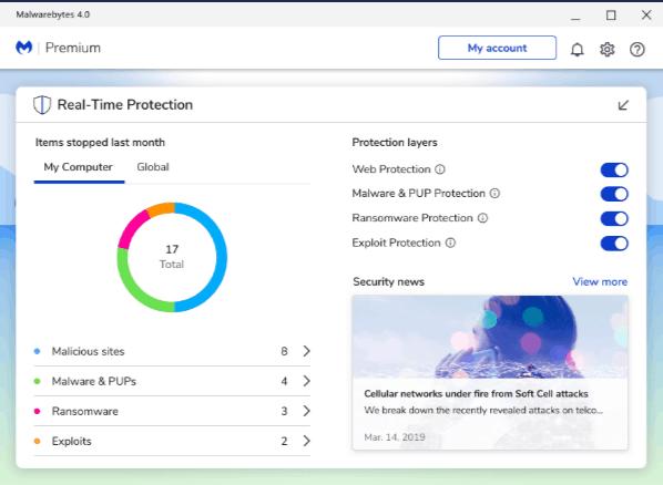 Malwarebytes Premium 4 Key
