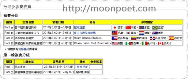 2013世界棒球經典賽賽程表