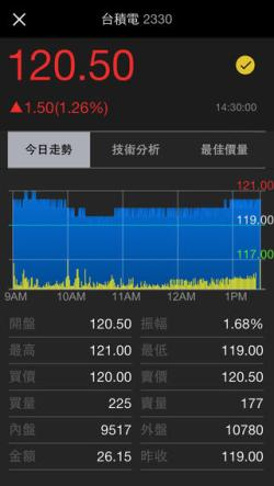 yahoo_stock_3