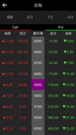 yahoo_stock_5