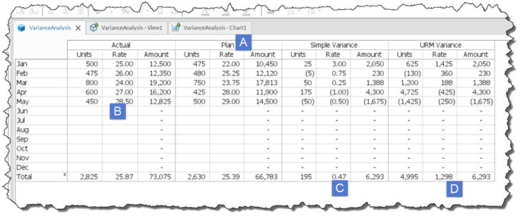 How are Your Financial Modeling Skills?