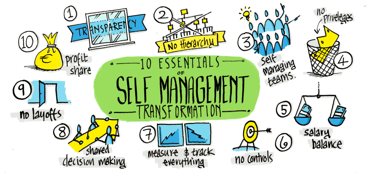 10 Components for a Successful Self-Management Transformation