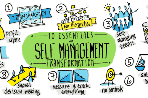 Self-Management Transformation