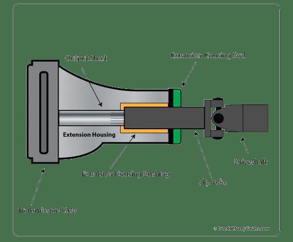 Nissan D21 Transmission Diagram