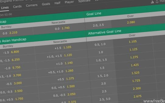 Asian Handicap betting on Bet365