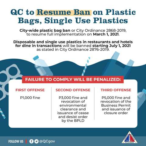 Single-Use Plastic Banned in QC for Dine-in Transactions