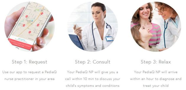 PediaQ Pediatric Housecall Process