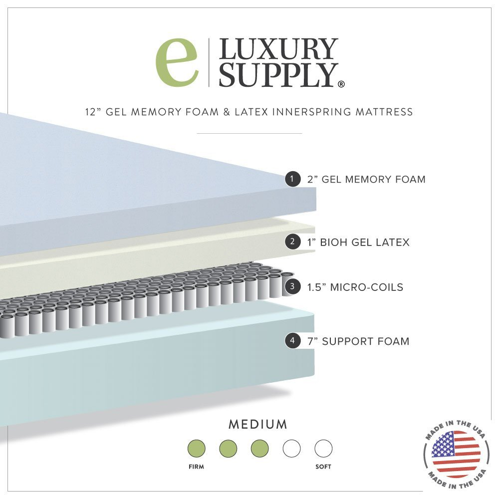 Get 20% Off Deluxe Gel Infused Memory Foam Mattress!