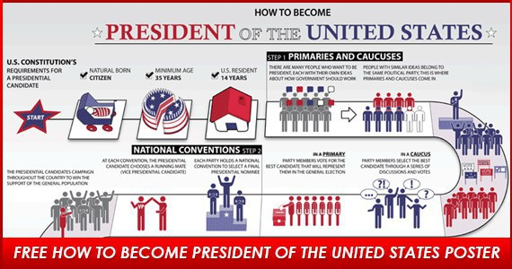 How_to_become_President_570