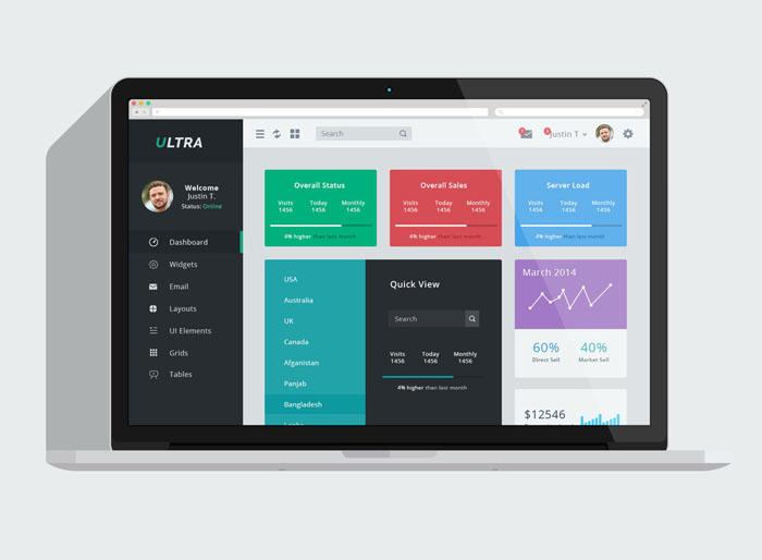 Ultra : Free Admin Dashboard UI Kit PSD