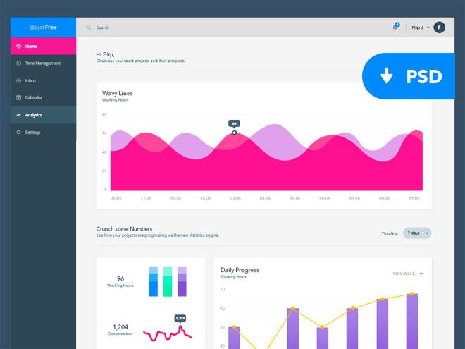 Web Admin Dashboard Analytics UI KIT