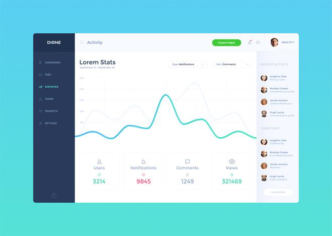 Dione : Free Minimal Dashboard PSD Template