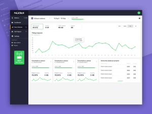 Nucliot Dashboard Sketch Template