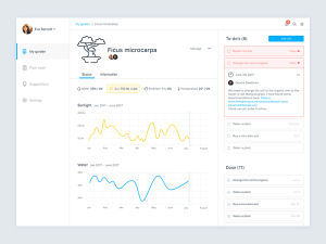 Free Clean Dashboard SKetch Template