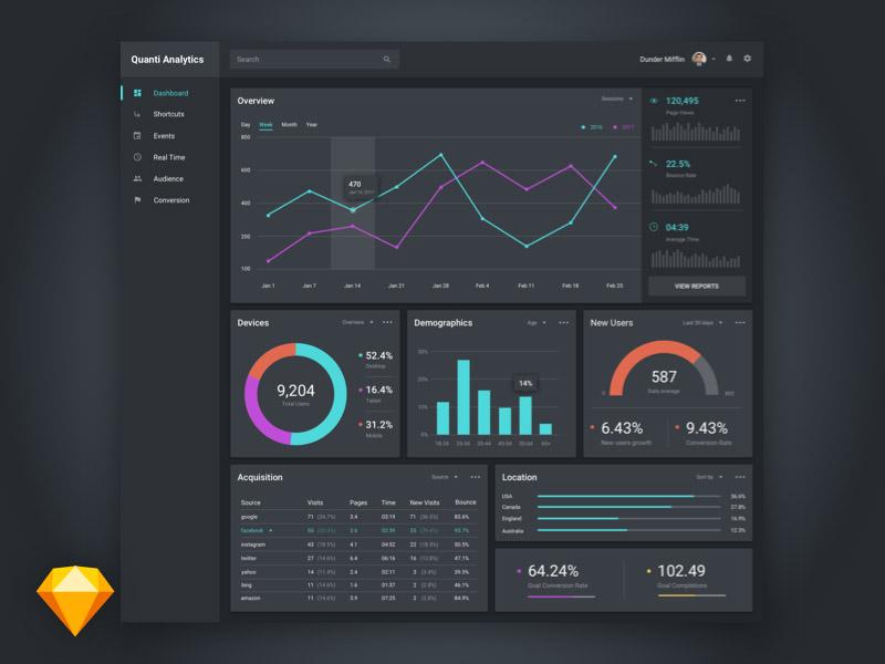 Free Data Visualization UI Kit