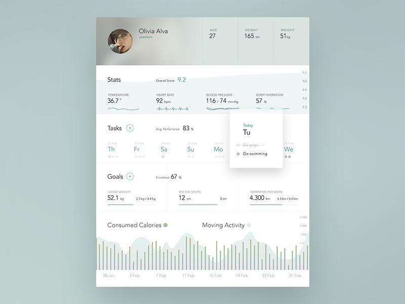Medical App Dashboard XD Template