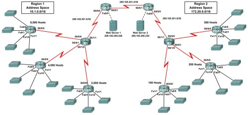 small resolution of packet tracer activity ip address subnetting challenge