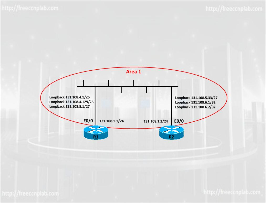 Free CCNA GNS3 Lab Configuring OSPF in a Single Area