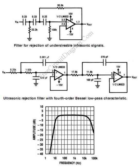 Infrasonic and Ultrasonic Filter for High Fidelity (Hi-Fi