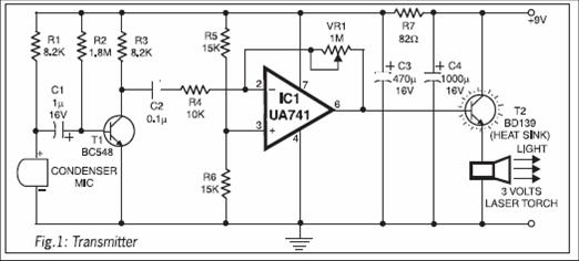 LASER TORCH BASED VOICE TRANSMITTER AND RECEIVER FULL