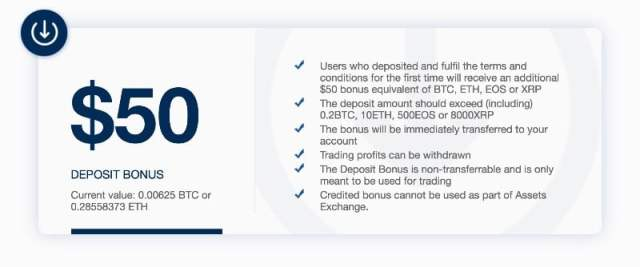 Bybit Welcome Bonus 1