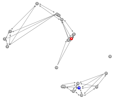 Poor Man's Training Data: Graph-Based Semi-Supervised