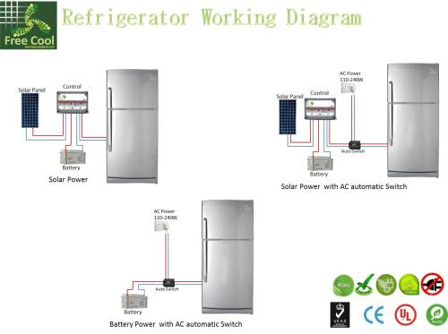 small resolution of how does an air conditioning system work photos