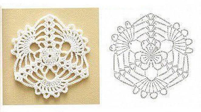 Crochet Coaster Pattern Graph 5