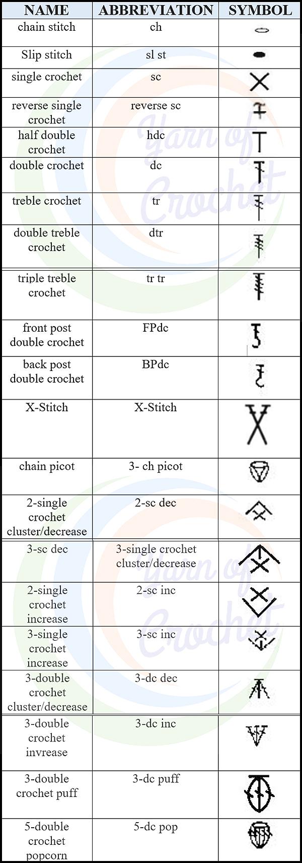 Unusual Single Pole Switch Symbol Ideas - Electrical System Block ...