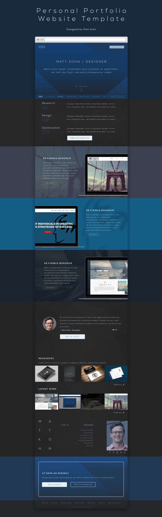 Free Personal Portfolio Website Template Free Design Resources