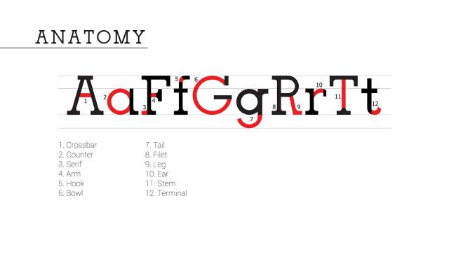 Hole Slab Free Typeface