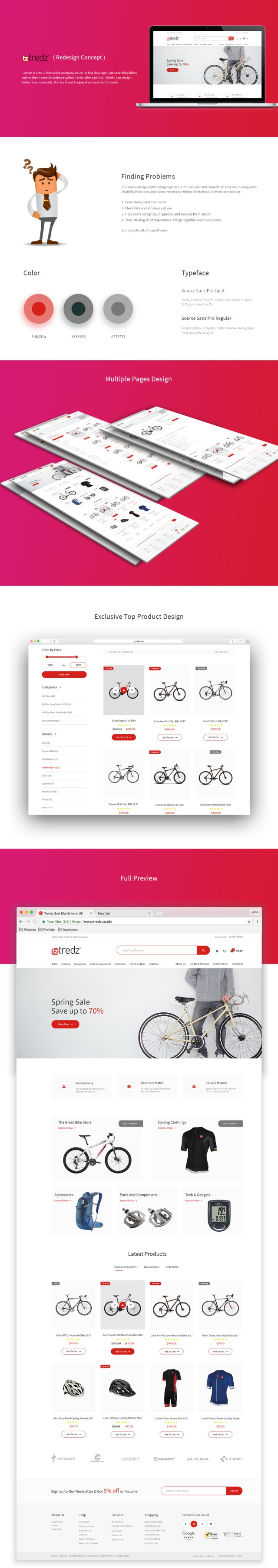 Tredz E-Commerce PSD Template