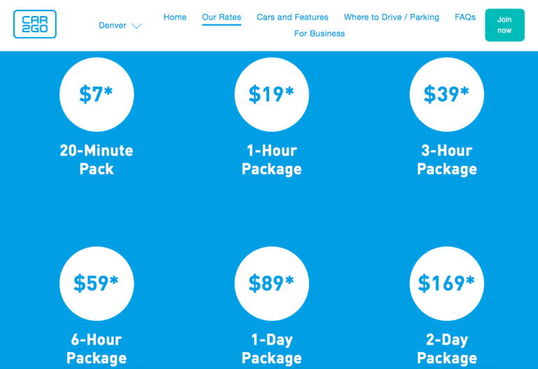 car2go carsharing rates