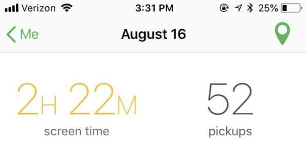 2.5 hours on phone per day