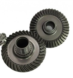 differential ring gear and pinion freedom county yamaha atv front differential diagram further 1994 yamaha kodiak 400 [ 1030 x 773 Pixel ]