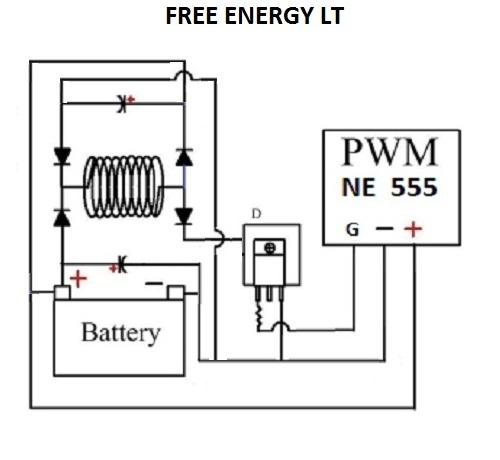 Bedini free energy generation pdf